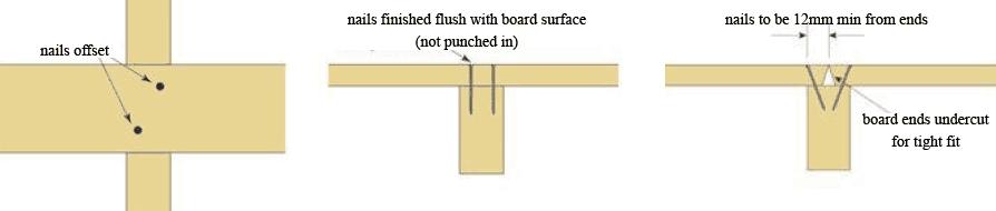 fixing-diagram